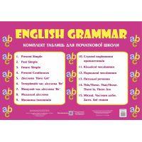 Комплект таблиц: Грамматика английского языка 1-4 классы