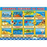 Плакат для дошкольников: Правила поведения на воде