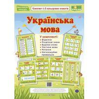 НУШ Комплект из 6 цветных плакатов Пiдручники i посiбники Украинский язык