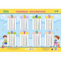 Плакат школьный Підручники і посібники Таблица умножения (горизонтальная) ф.А2