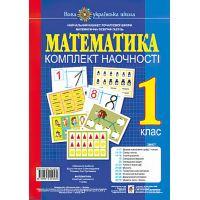 НУШ. Математика 1 класс. Комплект наглядности