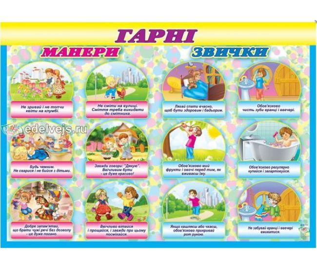Хорошие манеры и привычки. Плакат школьный - Издательство Эдельвейс - ISBN П-00-77U