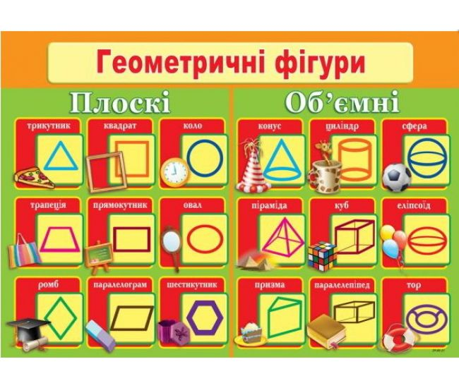 Геометрические фигуры. Плакат школьный - Издательство Эдельвейс - ISBN П-00-21