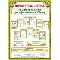 Комплект плакатов Пiдручники i посiбники Начальная школа для оформления кабинета