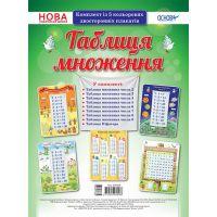 НУШ Комплект плакатов Основа Таблица умножения