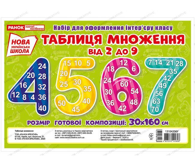 НУШ. Набор карточек: Таблица деления и умножения с примерами - Издательство Ранок - ISBN 123-13104206У