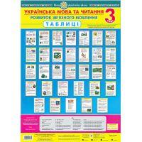 НУШ. Таблицы 3 класс. Украинский язык и чтение. Развитие связной речи
