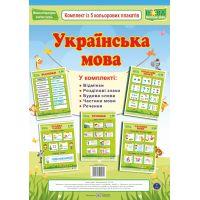НУШ. Украинский язык. Комплект плакатов