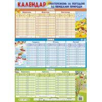 Плакат школьный Пiдручники i посiбники Календарь наблюдения за погодой и явлениями природы