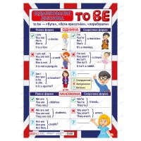 Плакат школьный: Глагол To be