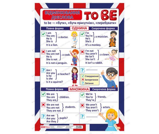 Плакат школьный: Глагол To be - Издательство Ранок - ISBN 123-15104222У
