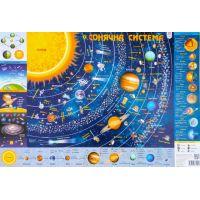 Плакат школьный: Карта Солнечной системы