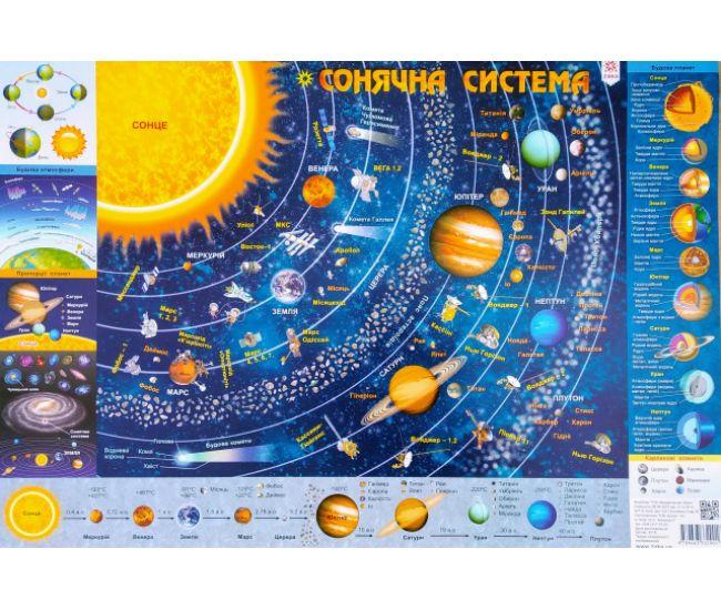 Плакат школьный: Карта Солнечной системы - Издательство Ранок - ISBN 9789663332901