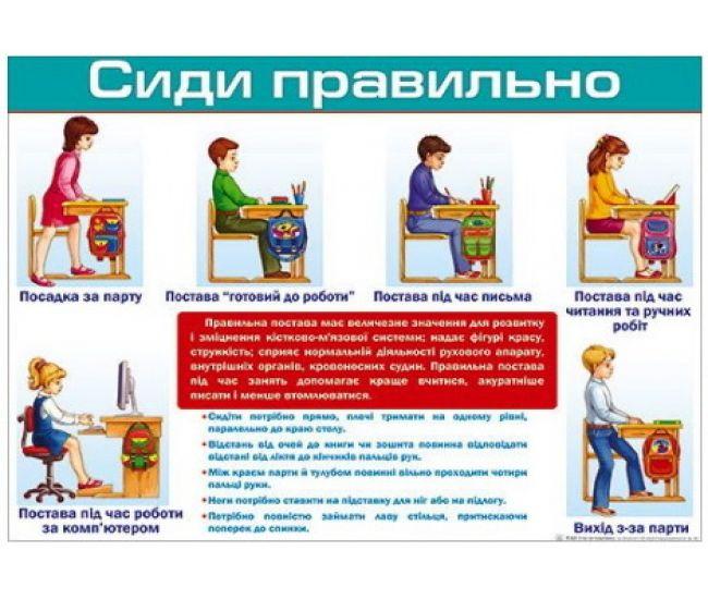 Плакат школьный: Сиди правильно - Издательство Свiт поздоровлень - ISBN 1330019