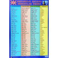 Плакат школьный: Таблица неправильных глаголов