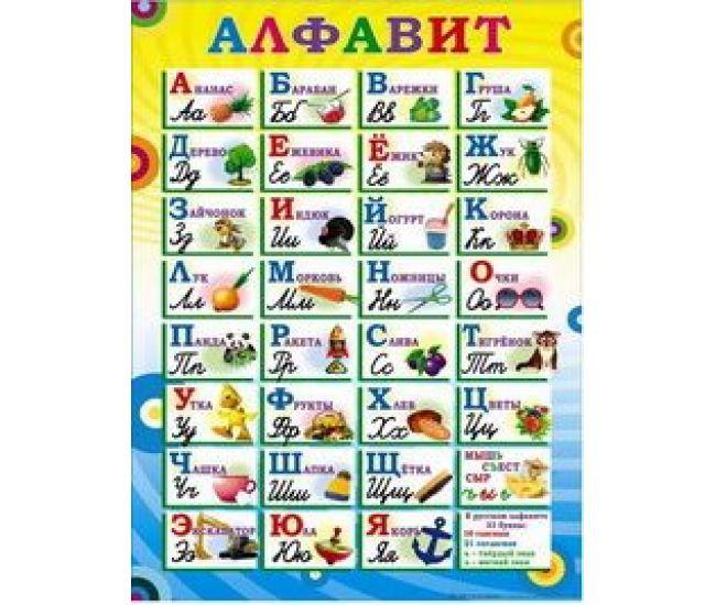 Плакат школьный: Алфавит русский - Издательство Свiт поздоровлень - ISBN 1330034