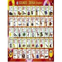 Плакат школьный: Английские звуки