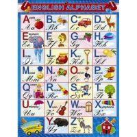 Плакат школьный: Английский алфавит