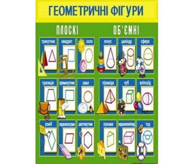 Плакат школьный: Геометрические фигуры - Издательство Свiт поздоровлень - ISBN 1330015