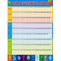 Плакат школьный: Календарь наблюдения за погодой