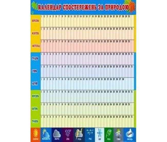 Плакат школьный: Календарь наблюдения за погодой - Издательство Свiт поздоровлень - ISBN 1330036