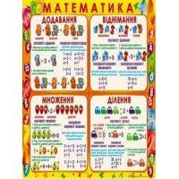 Плакат школьный: Математика