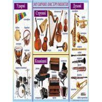 Плакат школьный: Музыкальные инструменты