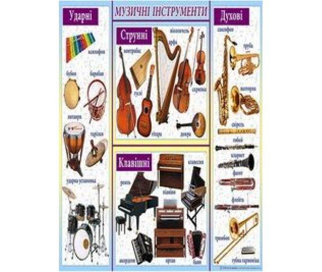 Плакат школьный: Музыкальные инструменты - Издательство Свiт поздоровлень - ISBN 1330059