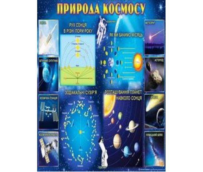 Плакат школьный: Природа космоса - Издательство Свiт поздоровлень - ISBN 1330026