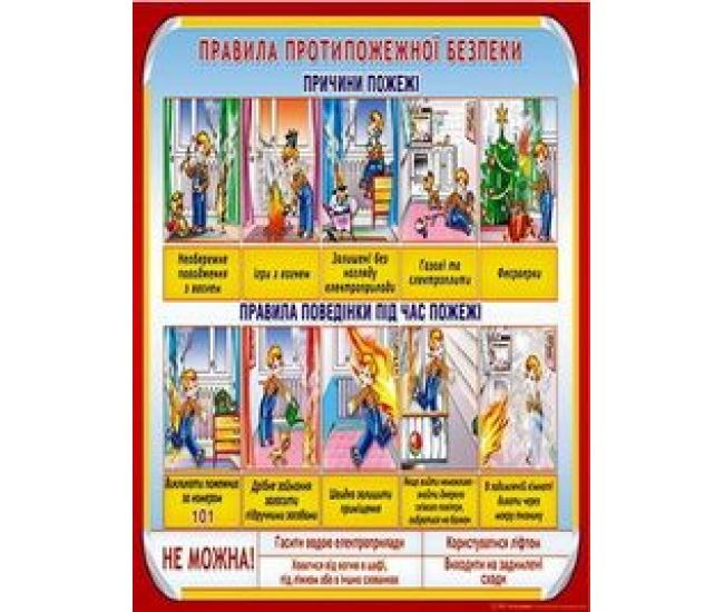 Плакат школьный: Противопожарная безопасность - Издательство Свiт поздоровлень - ISBN 1330049