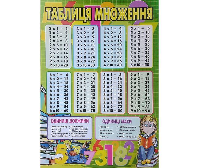 Плакат школьный: Таблица умножения - Издательство Свiт поздоровлень - ISBN 1330020