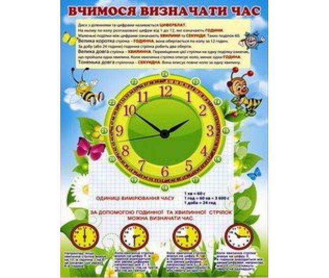 Школьный плакат: Учимся определять время - Издательство Свiт поздоровлень - ISBN 1330056