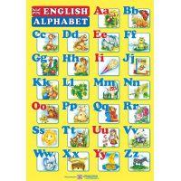 Плакат школьный Пiдручники i посiбники Английский алфавит Печатные буквы (ф.А2)