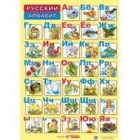 Плакат школьный Пiдручники i посiбники Русский алфавит Печатные буквы (ф.А2)