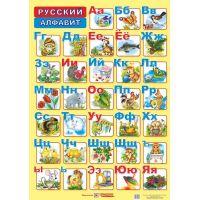 Плакат школьный Пiдручники i посiбники Русский алфавит Печатные и прописные буквы  (ф.А4)
