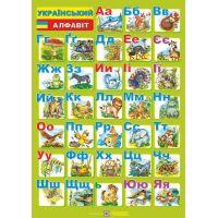 Плакат школьный Пiдручники i посiбники Украинский алфавит Печатные буквы (ф.А2)