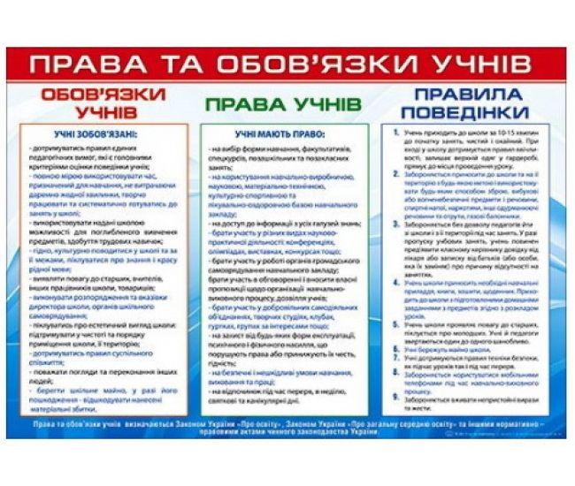 Права и обязанности учеников. Плакат школьный - Издательство Свiт поздоровлень - ISBN П-224