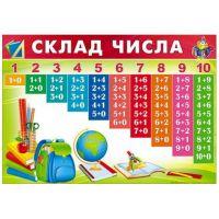 Состав числа. Плакат школьный