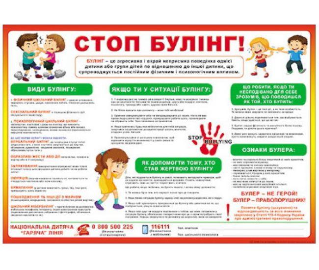 Стоп буллинг! Плакат школьный - Издательство Свiт поздоровлень - ISBN П-223