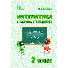 НУШ. Математика в схемах и таблицах для 2 класса - Издательство Освіта-Центр - ISBN 978-617-656-692-2