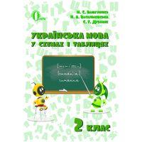 НУШ. Украинский язык в схемах и таблицах для 2 класса