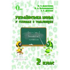 НУШ. Украинский язык в схемах и таблицах для 2 класса - Издательство Освіта-Центр - ISBN 978-617-656-688-5