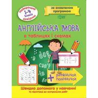 Лучший справочник Торсинг Английский язык в таблицах и схемах 1-4 классы
