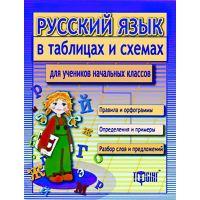 Таблицы и схемы для младшей школы Торсинг Русский язык