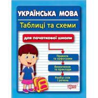 Таблицы и схемы для младшей школы Торсинг Украинский язык