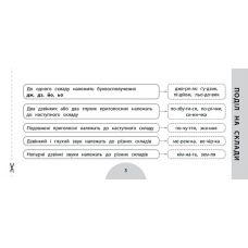 Все правила: Украинский язык 4 класс - Издательство УЛА - ISBN 978-966-284-599-0