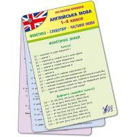 Все базовые правила УЛА Английский язык 1-4 классы