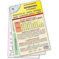 Все базовые правила УЛА Математика 1-4 классы