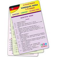 Все базовые правила УЛА Немецкий язык 1-4 классы