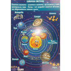 Солнечная система. Набор для декора
